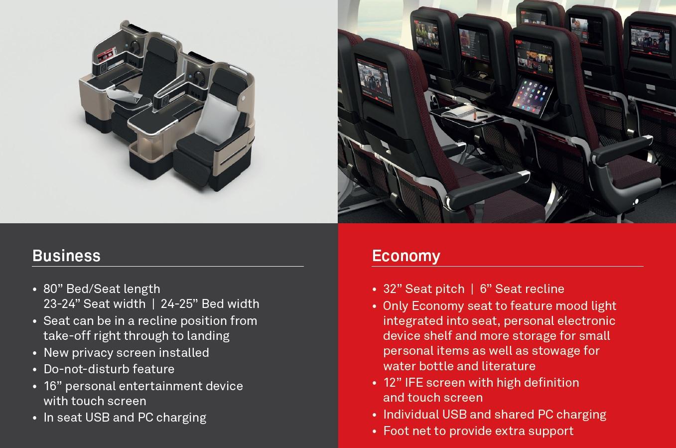 Image result for Qantas unveils next generation cabins for 787 Dreamliner.