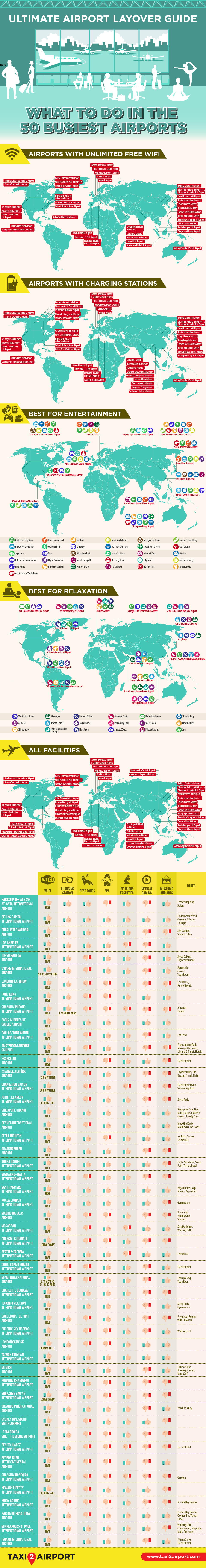 Airport-Layover-Guide