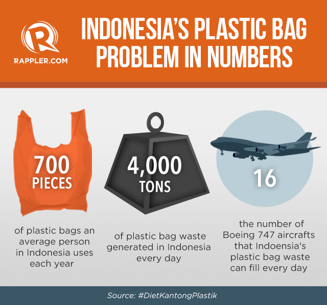 indonesias-plastic-bag-problem-in-numbers-20140918