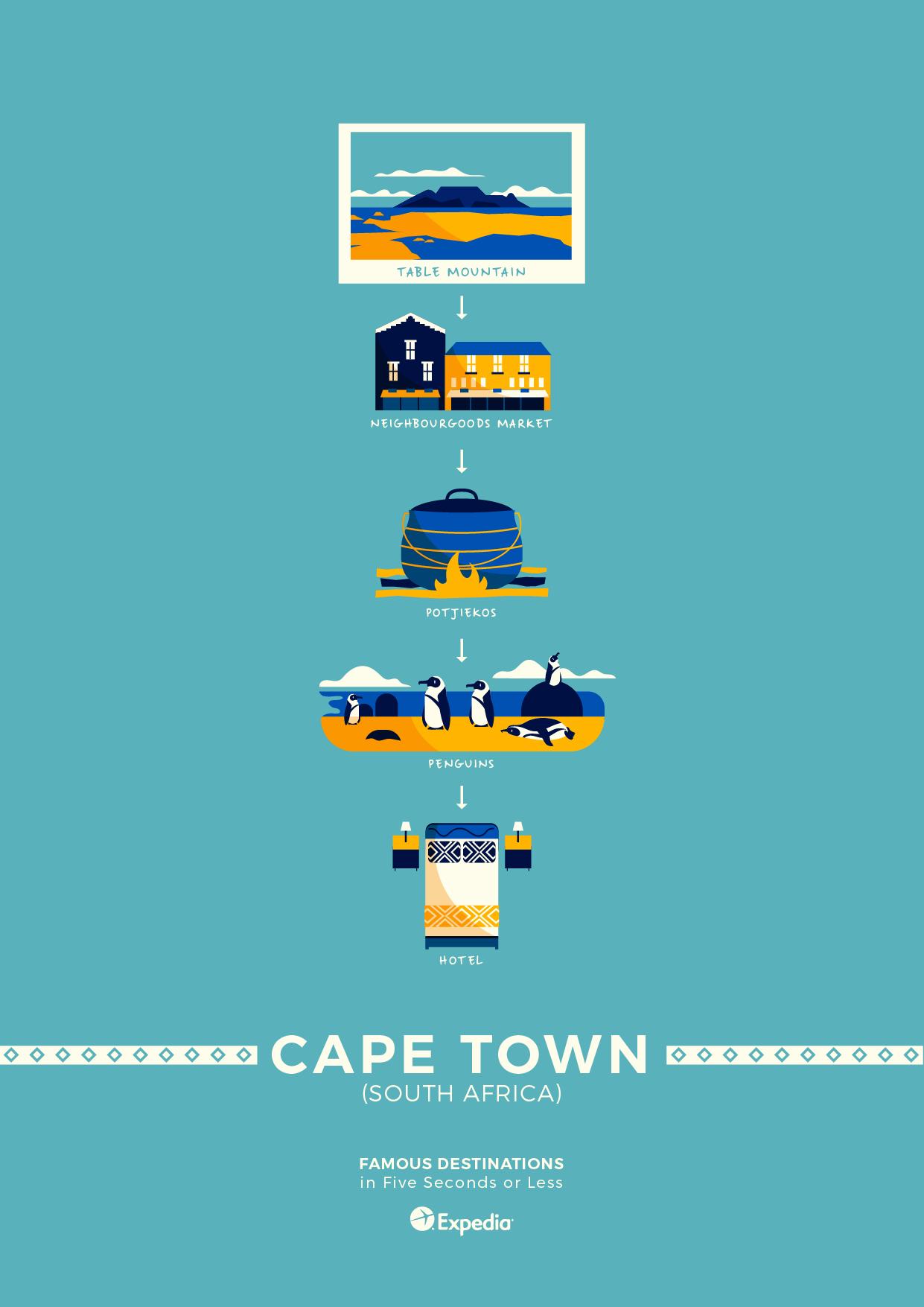 03_Cape-Town