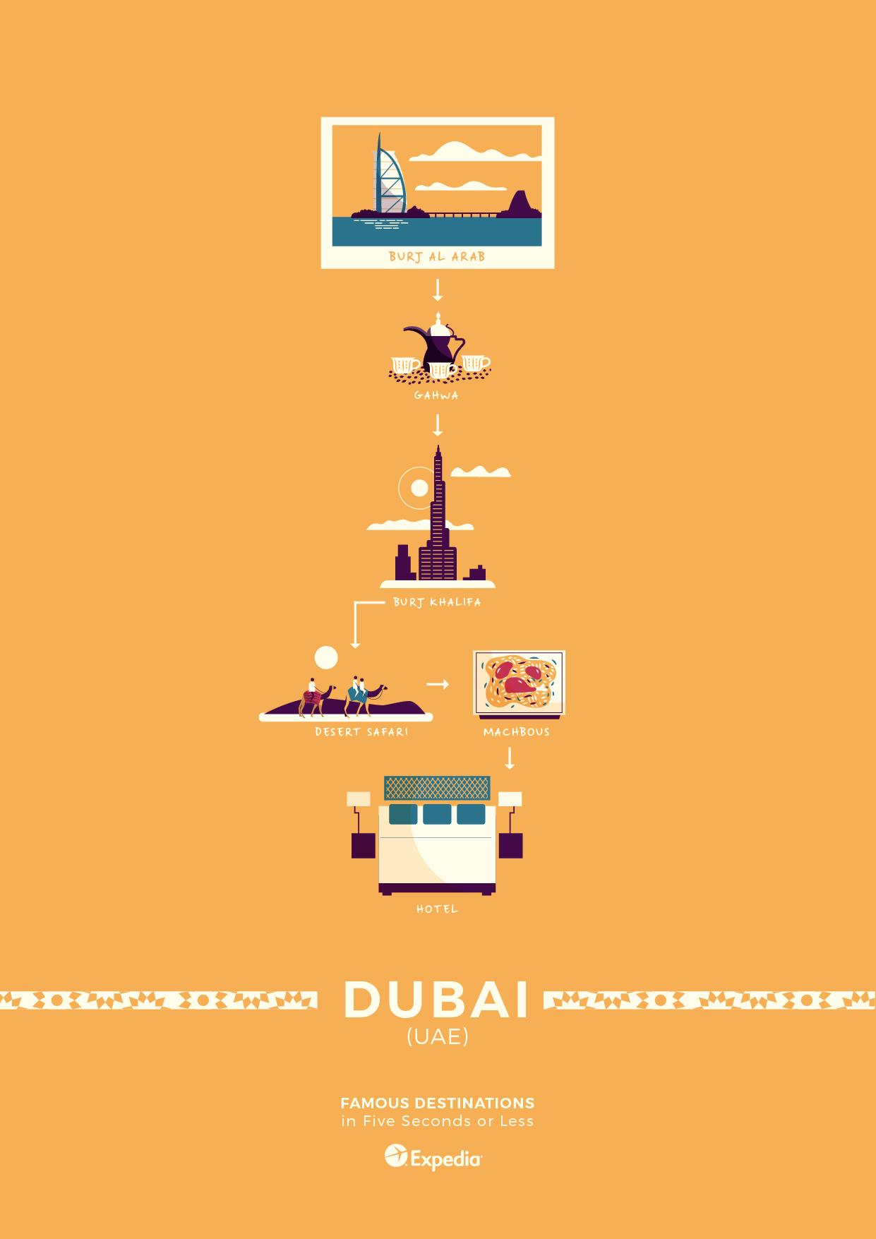 04_Dubai