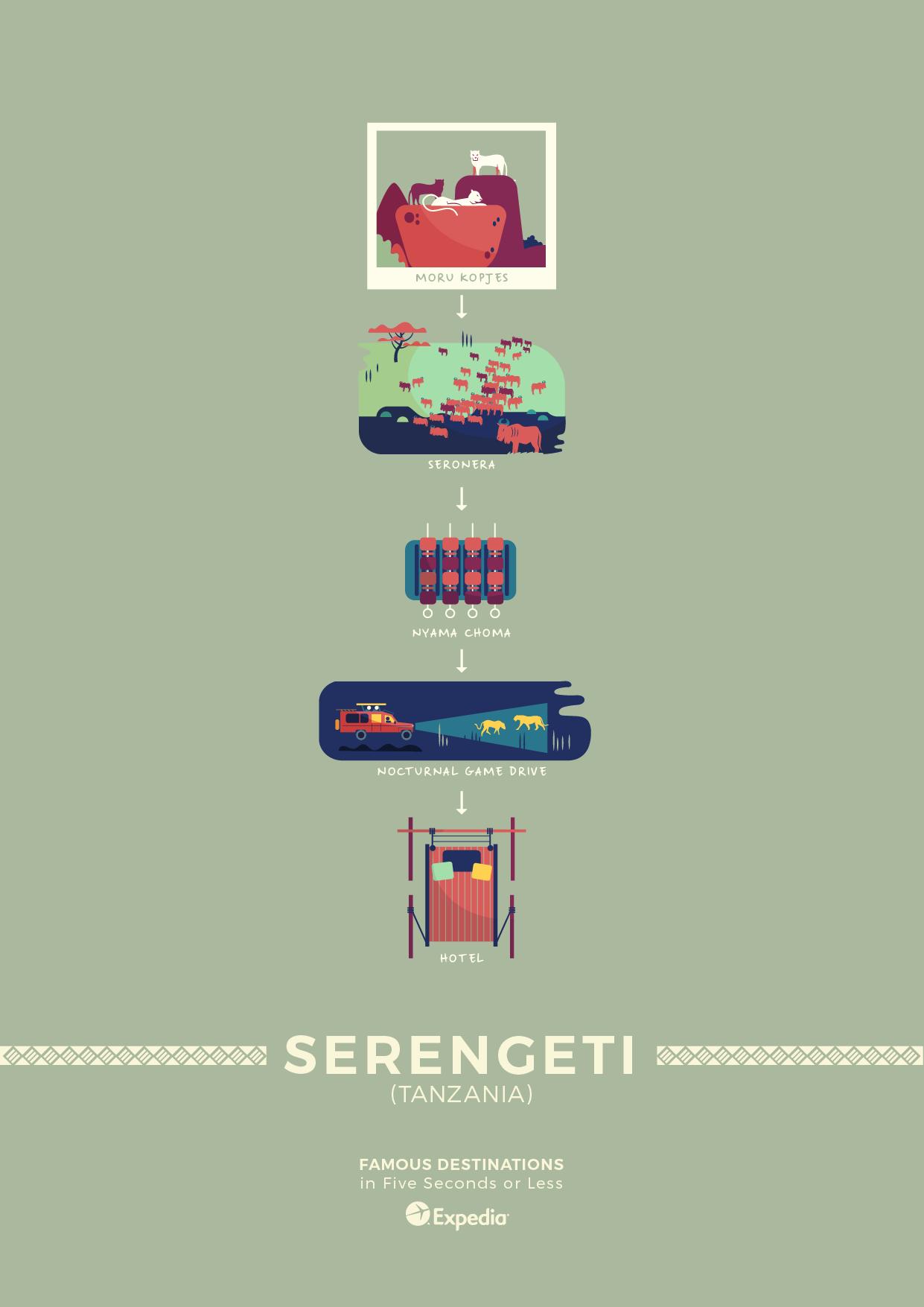 09_Serengeti