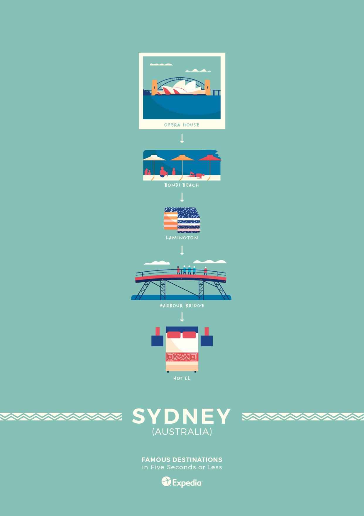 11_Sydney