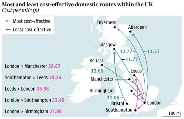 Source: Telegraph.co.uk