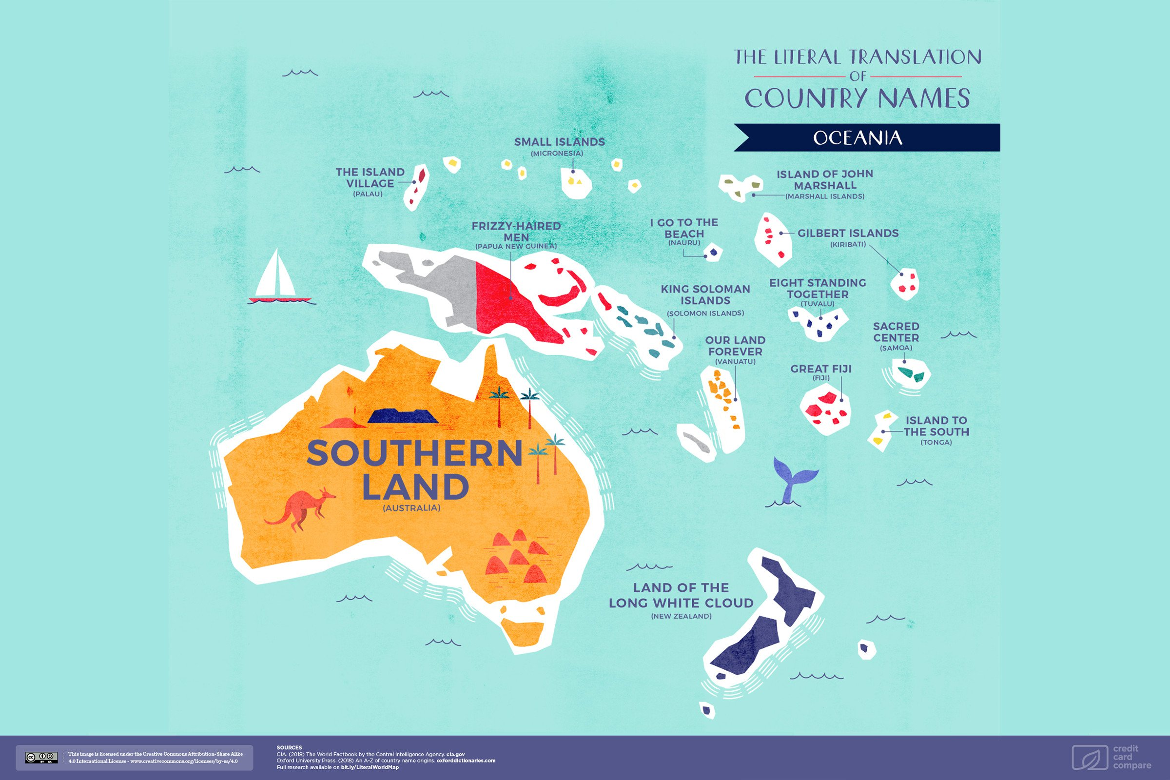 07_Literal-Translation-Of-Country-Names_Oceania.original