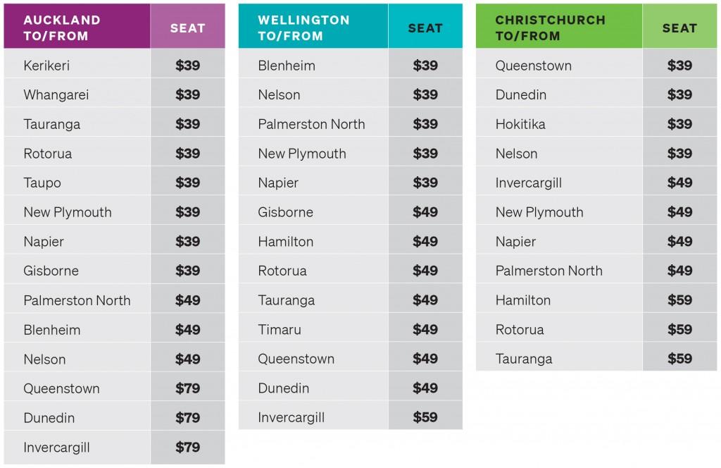 Domestic fares