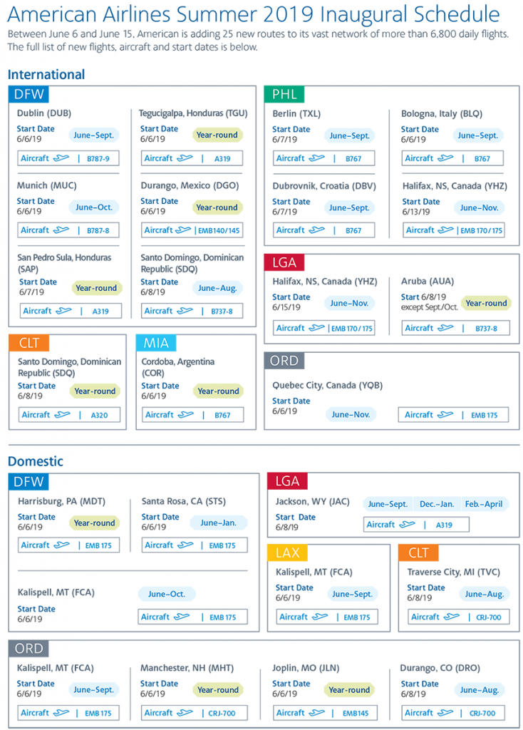 American Airlines_Network_Planning_Summer_2019_Infographic