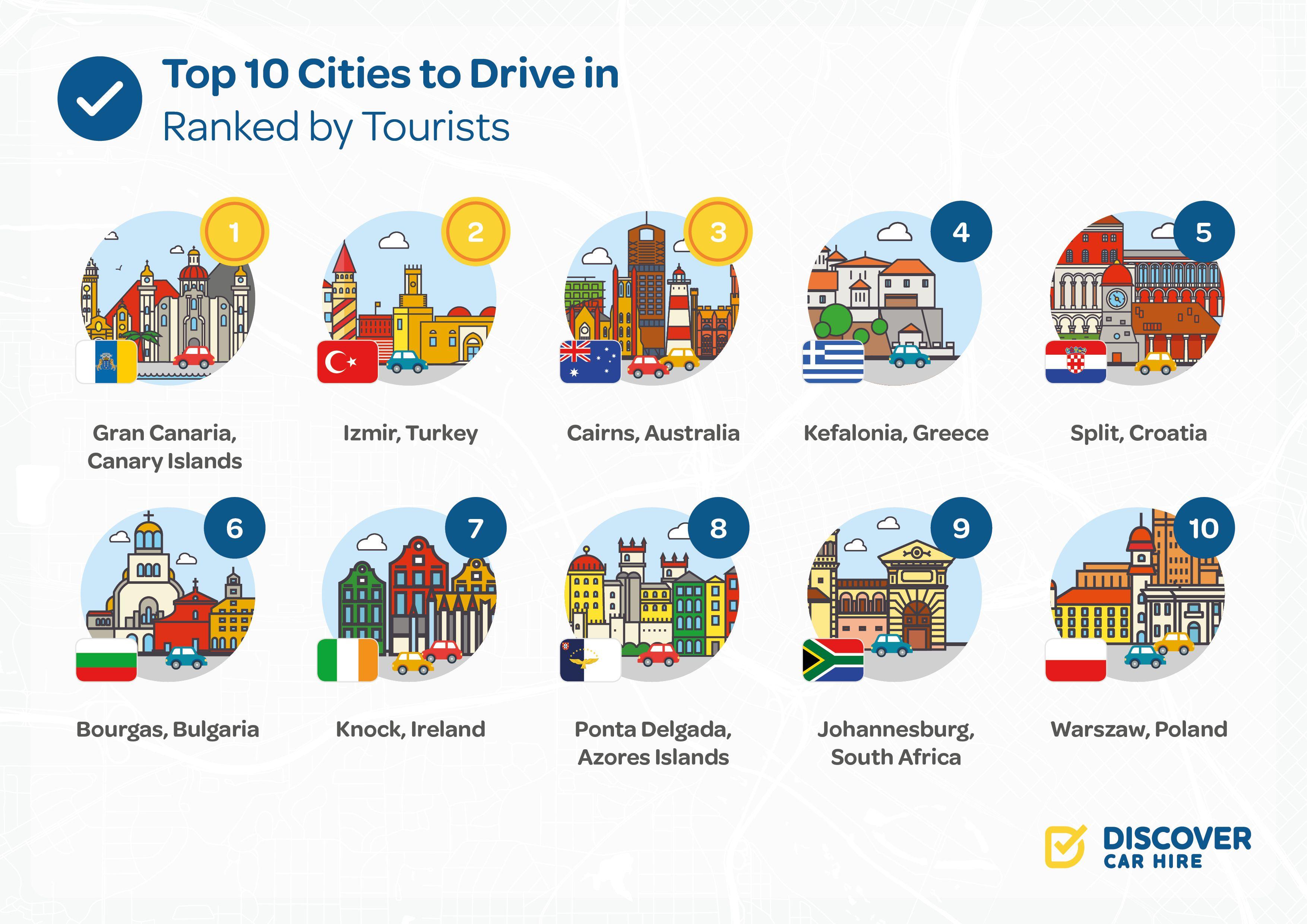 discover-car-hire-top-10-original (1)